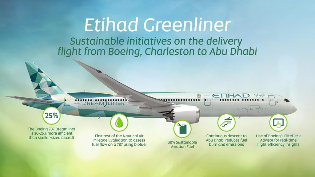 Etihad new Greenliner will research more sustainable travel initiatives.